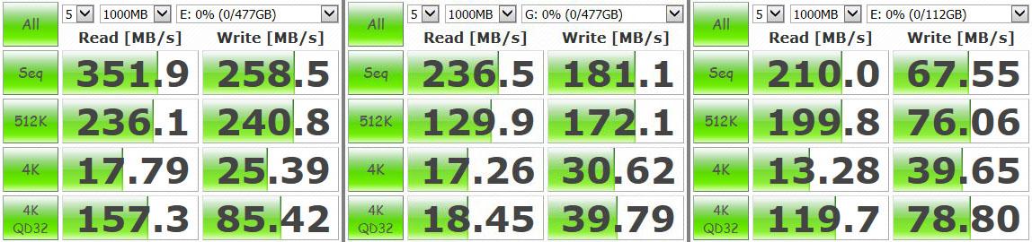 elgato thunderbolt drive plus Elgato Thunderbolt Drive+ Portable SSD Review