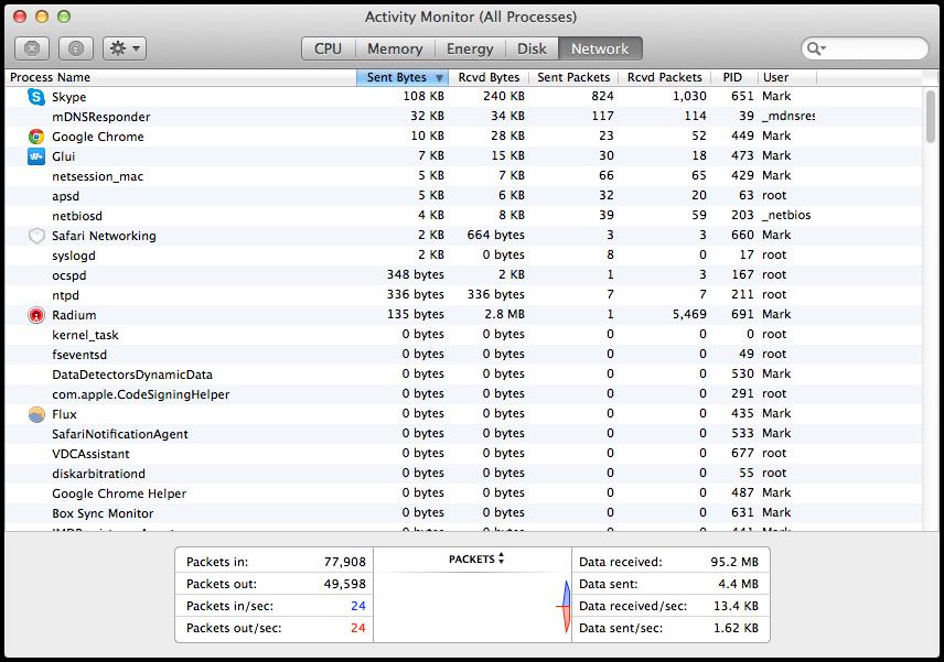 Mavericks Activity Monitor Network Tab Differences Between OS X Yosemite And OS X Mavericks Activity Monitor
