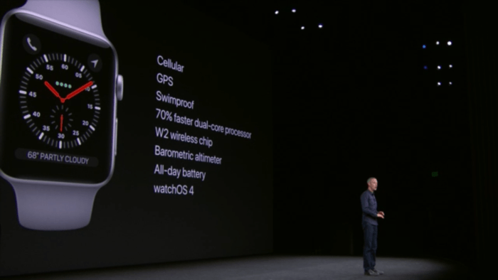 Apple Watch Series 3 Vision